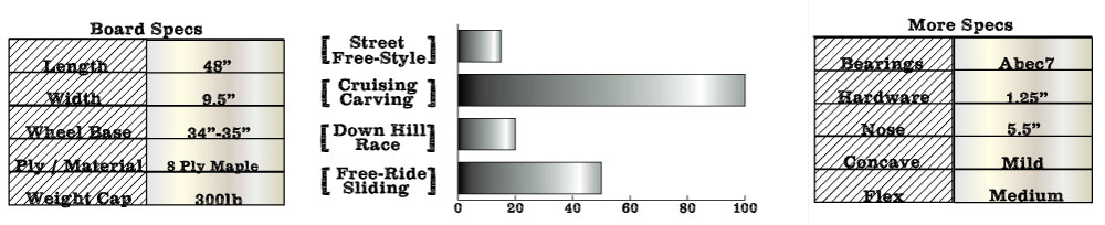 Dancer longboarding